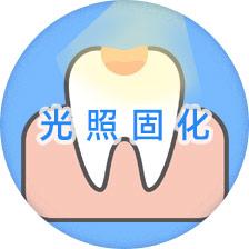 补牙操作过程图